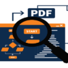 Converting HTML to PDF Files With Ease